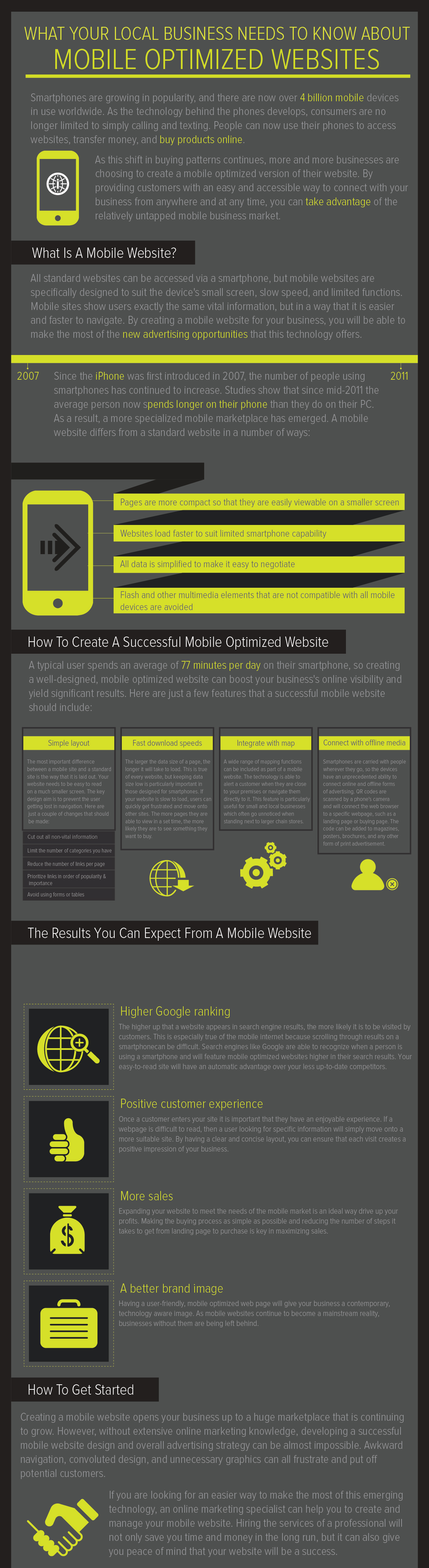 Mobile Optimized Websites